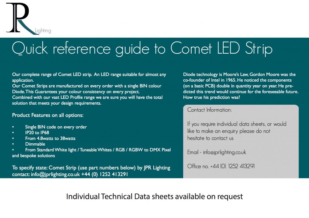 LED Strip  sc 1 st  JPR Lighting & LED Strip u2013 JPR Lighting azcodes.com